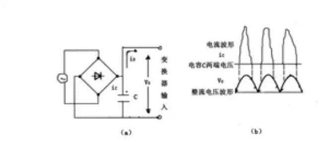 如图17所示(图a是全波整流,滤波电路,b是电压及电流波形).